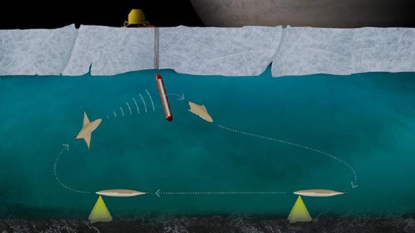 Missionsszenario auf dem Jupitermond: Die Eisschmeldsonde dient dem autonomen Unterwasserfahrzeug als Basisstation für den Daten- und Energieaustausch